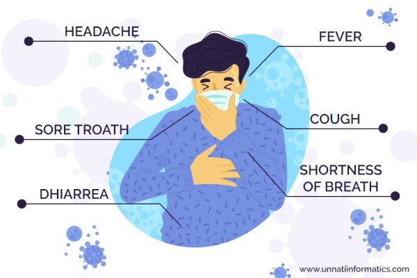 Fights Against Corona Virus
